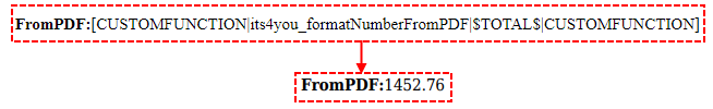 its4you_formatNumberFromPDF Custom function