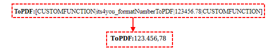 its4you_formatNumberToPDF Custom function