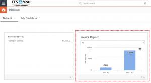 Add Widget on Dashboard - Reports 4 You Vtiger 7