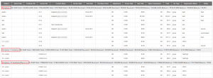 Invoices across Companies - Reports 4 You Vtiger 7