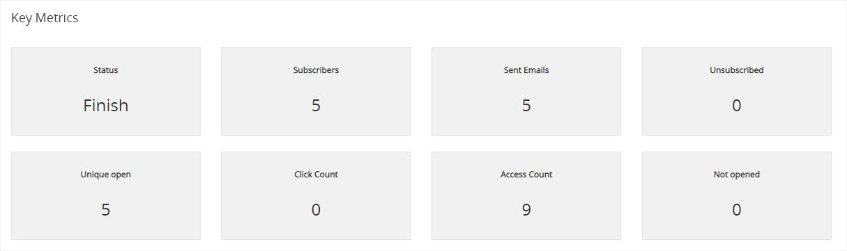 Email Marketinf for Vtiger CRM