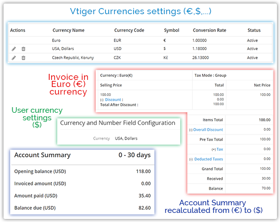 Account Statement for Vtiger CRM